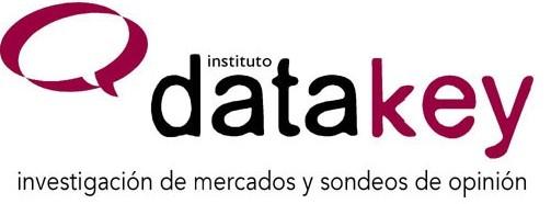 Instituto Datakey